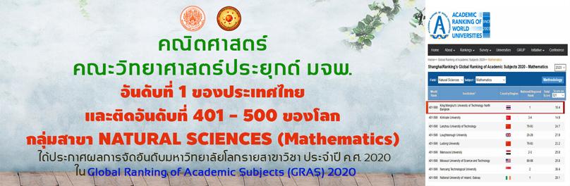 คณิตศาสตร์ คณะวิทยาศาสตร์ประยุกต์ มจพ. ติดอันดับมหาวิทยาลัยโลกรายสาขาวิชา ใน Global Ranking of Academic Subjects (GRAS) 2020